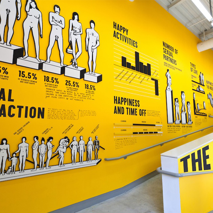 """happyshow-3  """"How happy are you?"""" – The Sagmeister question happyshow 3"""